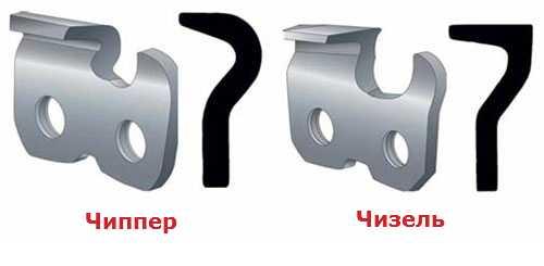 Какая цепь для бензопилы лучше?