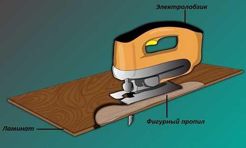 Выпиливание лобзиком (49 фото): необходимый набор инструментов. Как ровно пилить электролобзиком? Особенности художественного выпиливания ручной моделью
