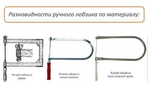 Электрический лобзик по дереву: устройство и принцип действия, критерии выбора