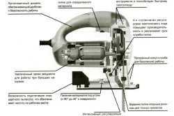 Как вырезать круг лобзиком ручным. Как вырезать круг в фанере: подбор инструмента, технологии фигурной резки лобзиком, фрезером и подручными средствами