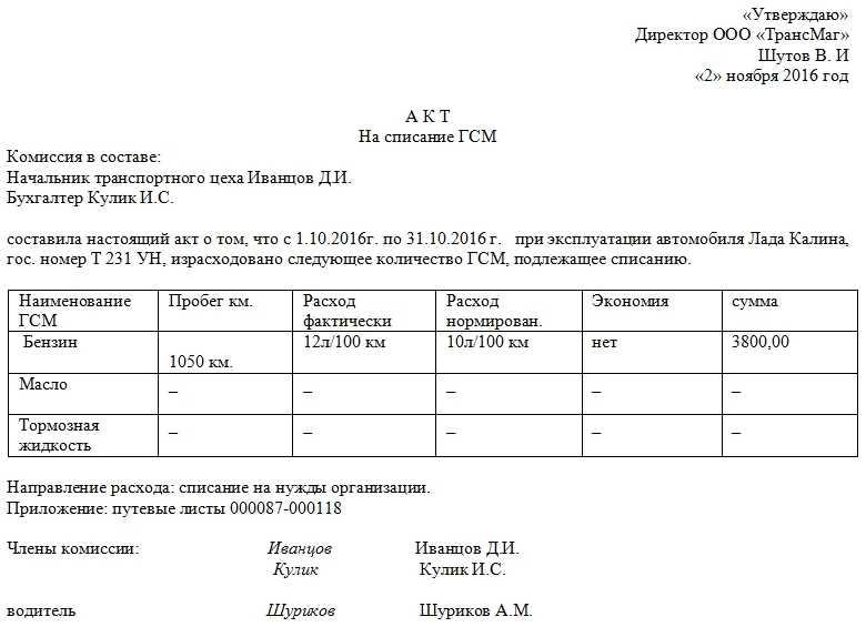 Списание расходов на ГСМ для газонокосилки — БУХ.1С, сайт в помощь бухгалтеру