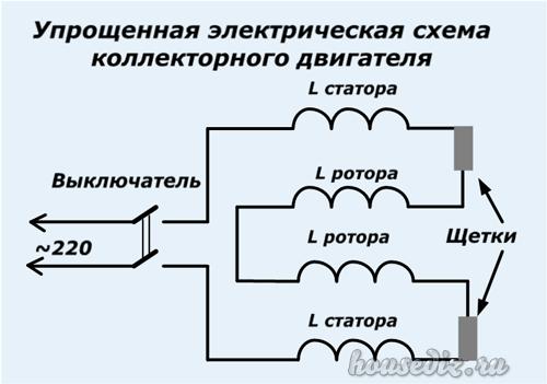 Как Отремонтировать Вал Электрического Триммера • EVDIRAL.RU
